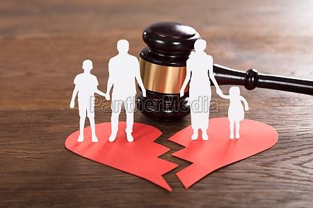 roto ley divorcio legalmente papel corte